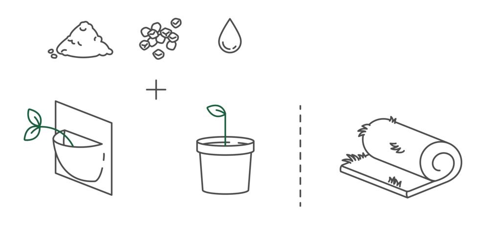 Esimerkkejä kasvualustoista: multaa, kiveä tai vettä sijoitettuna huopaan tai muoviin, sekä matto.